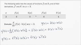 Example with product rule and table of function values