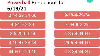 Latest Super Hit Power-Ball Predictions Number ???? June 19, 21 ????