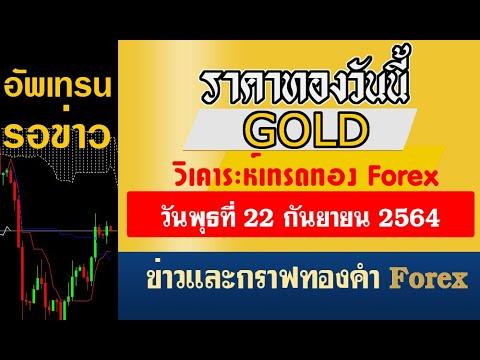 ราคาทองคำวันนี่-22964-เทรดทอง-