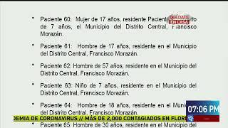 Otros 16 casos positivos de covid-19 en Honduras