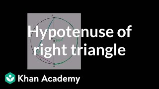 Hypotenuse of right triangle inscribed in circle