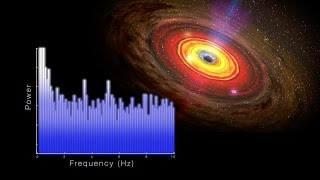 NASA | RXTE Satellite Catches the Beat of a Midsize Black Hole