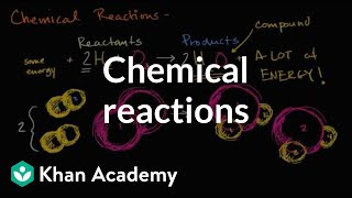 Chemical reactions introduction