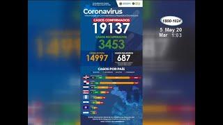 En la región centroamericana los casos de Covid-19 siguen en aumento