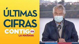 Chile superó los 290 mil contagios de Coronavirus - Contigo en La Mañana
