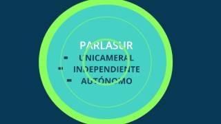Elección de Parlamentarios del Mecosur