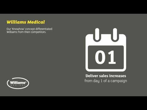 Williams Medical: Delivering more sales from day 1 of campaign