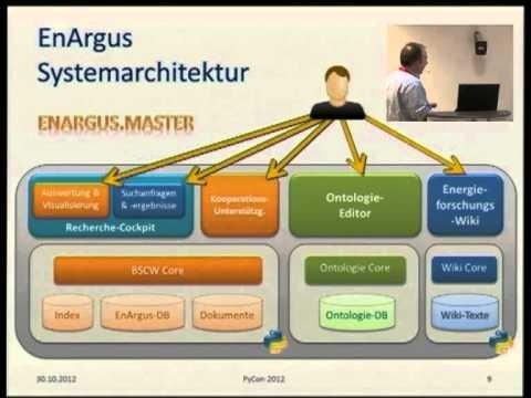 Image from EnArgus - ein ontologiebasiertes Forschungsinformationssystem