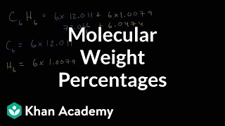 Molecular weight percentages