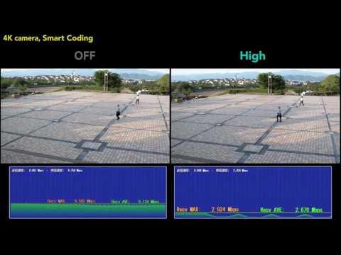Panasonic Smart Coding Technology   4K camera, DaySquare