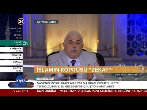 Türkiye'de Ramazan – 22 04 2021