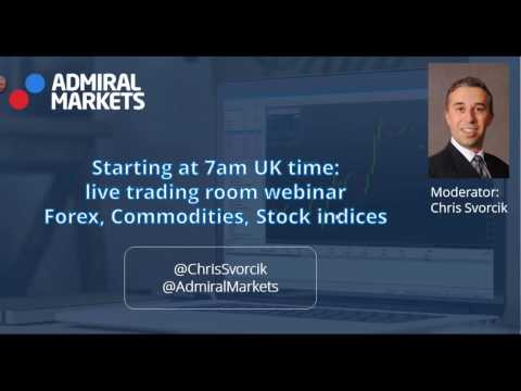 The Rules of Trading Momentum using Oscillators, Patterns and Fibonacci Sequence Levels
