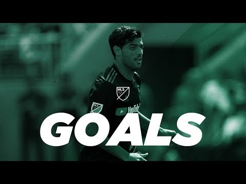 MLS Goals by 2018 World Cup Players