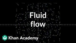Fluid flow and vector fields | Multivariable calculus | Khan Academy