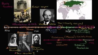 Overview of the Bolshevik Revolution
