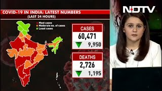Coronavirus News: India Sees Fewest Covid Cases In 75 Days; 2,726 Deaths - NDTV