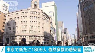 Tokyo stories 1,809 new coronavirus instances