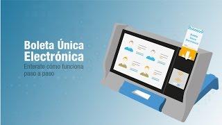 ELECCIONES CIUDAD - BOLETA ÚNICA ELECTRONICA