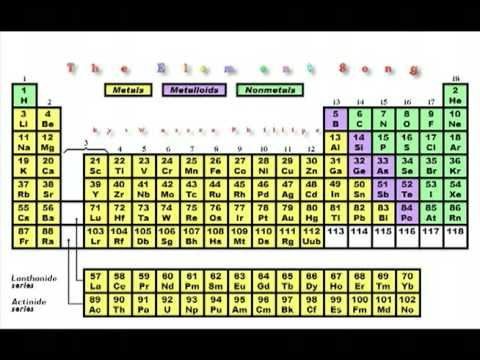 Download youtube mp3 the elements download youtube to mp3 the element song by warren g phillips urtaz Gallery