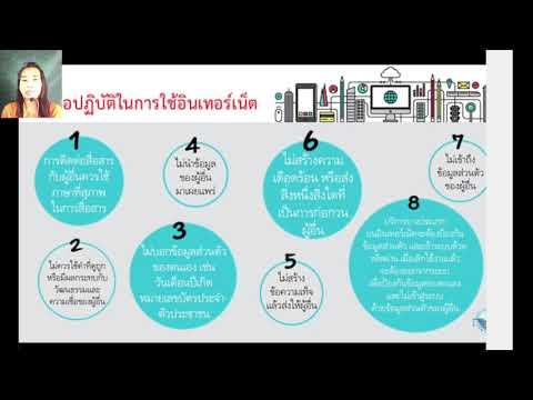 ป-4-การใช้อินเทอร์เน็ต--หน่วยท