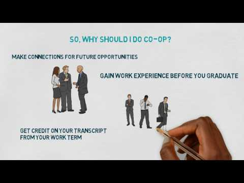 Co-op: What's in it for me?