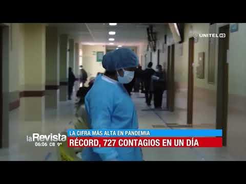 Cochabamba reporta 727 casos de Covid en un día: récord de toda la pandemia