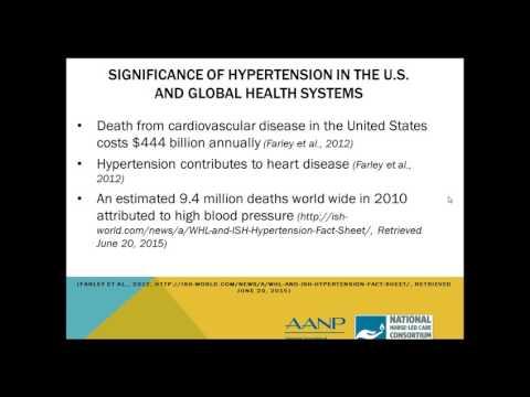 Chronic Care Model for Hypertension Control