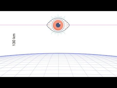 Probando la Esfericidad de la Tierra