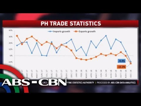Business Nightly: PH shares underperform Asia but still clings to 8,000