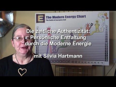 Zeitliche Authentizität: Persönliche Entfaltung durch die Moderne Energie