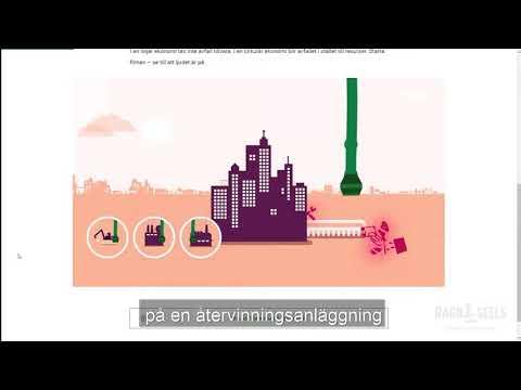 """Miljö- och avfallsutbildning """"Avfall som resurs"""" (textad)"""