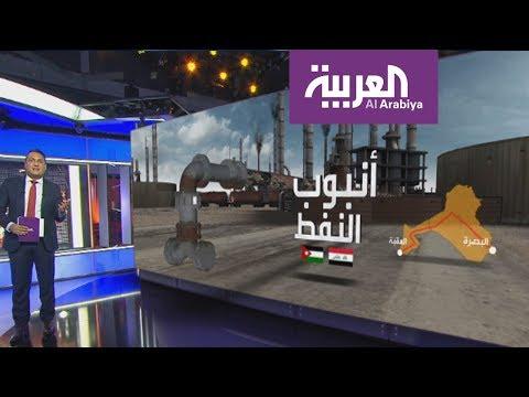 ما هو مشروع أنبوب النفط العراقي الأردني لنقل النفط الخام المستخرج من حقول البصرة إلى مدينة العقبة؟