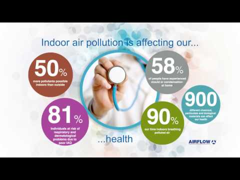 Improve your indoor air quality with Airflow