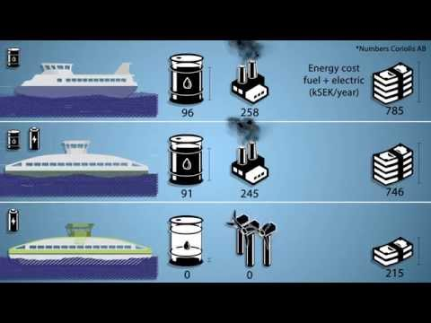 OptimalFerries (english version)