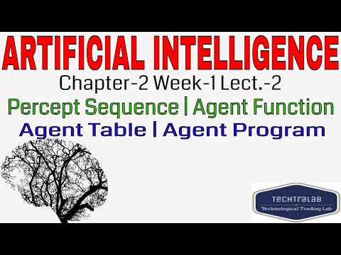 Artificial Intelligence | Percept | Percept Sequence | Agent Function| Agent Table | Agent Program