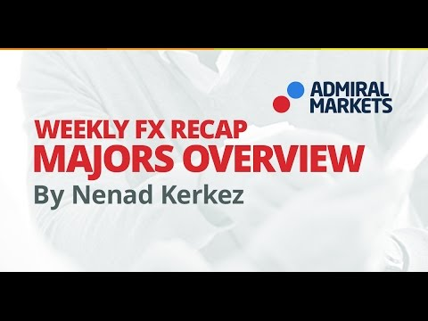 Weekly FX Recap: EUR/USD, GBP/USD, AUD/USD and more (Jan 23, 2017)