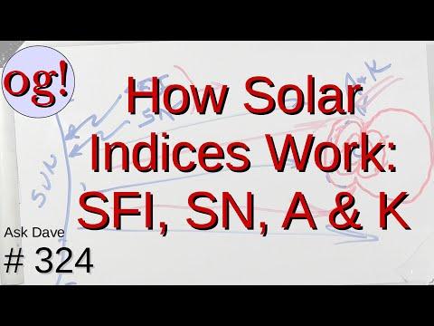 How Solar Indicies Work: SFI, SN, A & K (#324)