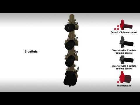 GRAFF M-Series Valve Overview