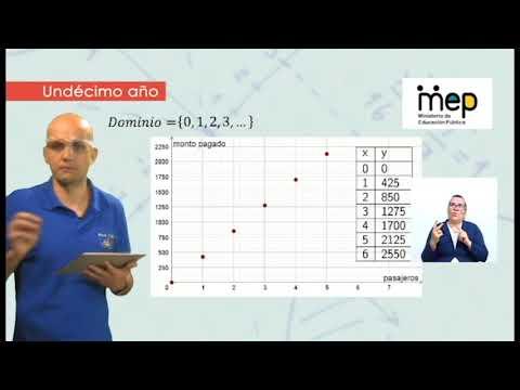 #AprendoEnCasa Matemáticas: Función Lineal (Primera Parte - Secundaria)