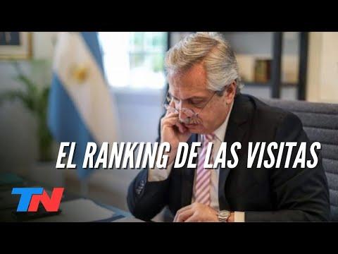 EL RANKING DE LAS VISITAS VIP A LA QUINTA DE OLIVOS