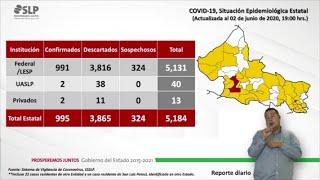 A punto de superarse los mil casos de Covid-19 en SLP.
