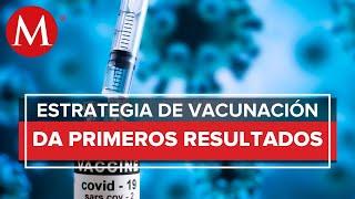 Se han aplicado más de 11.2 millones de dosis anticovid en el país