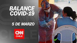 Balance COVID-19 | Chile supera los 5 mil casos en un día y alcanza su cifra más alta desde junio
