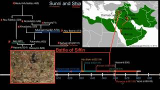 Sunni and Shia Islam part 2