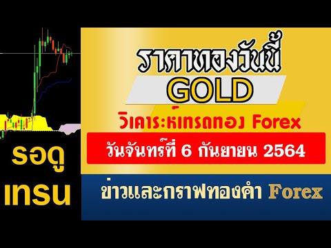 ราคาทองคำวันนี่-6864-เทรดทอง-F