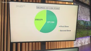 Latest COVID-19 numbers in Georgia | April 30, 2021