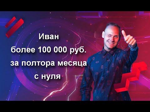 Иван, более 100 тыс. руб. с нуля в нише «Навесы, Нижний Новгород».