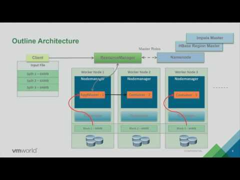 VMworld 2016: VIRT7709 - Innovations from Cloudera and VMware for Virtualizing Hadoop