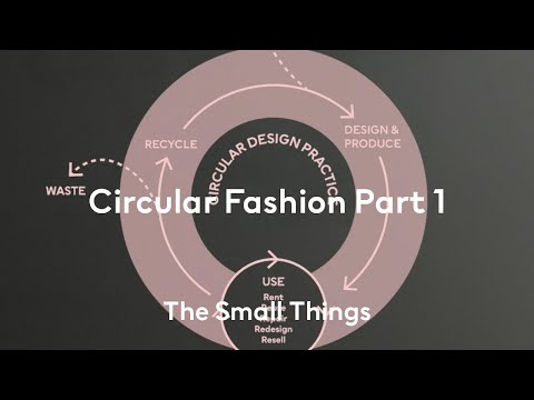 hm.com & H&M Discount Code video: What Does Circular Fashion Actually Mean? | H&M