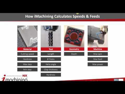 iMachining for Siemens NX -  Seminar 6 24 16